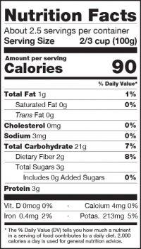 Sweet Corn Nutrition