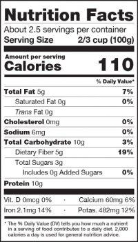 Edamame Nutrition