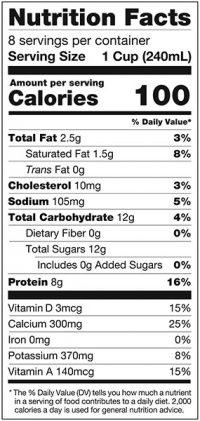 Low Fat Nutrition