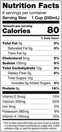 Fat Free Nutrition